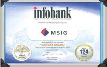 Pendapat Infobank Tentang Asuransi MSIG Indonesia